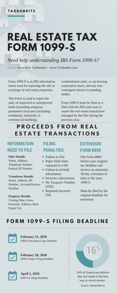 Infographic for Real Estate Tax Form 1099-S