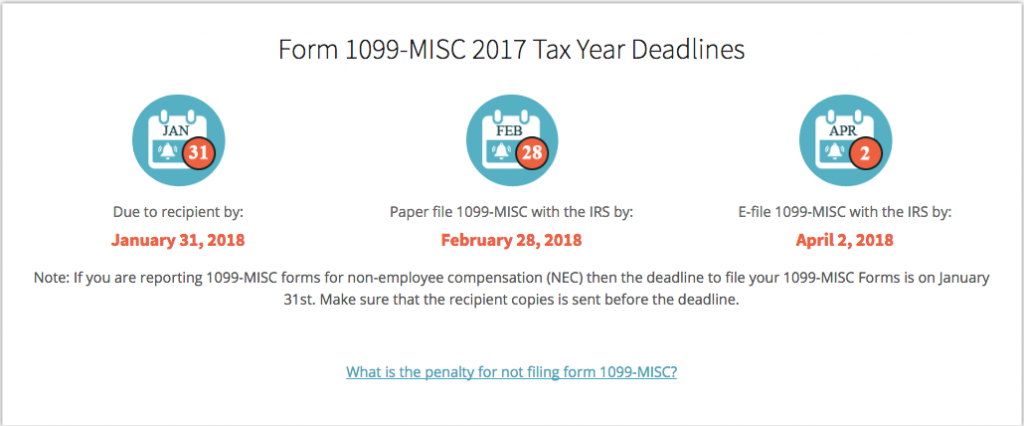 I Missed The Form 1099 Misc Deadline What Happens Next Blog