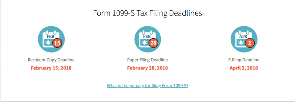 IRS Form 1099-S Deadlines