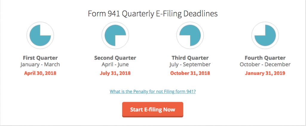 Form 941 Quarterly E-File Deadlines