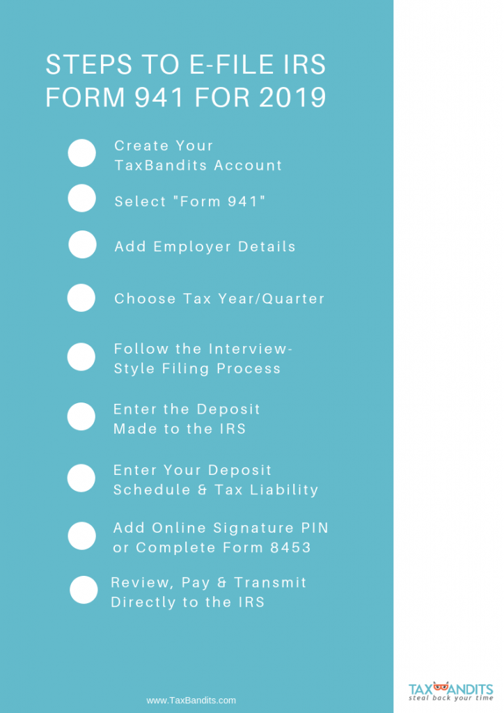Steps to E-file IRS Form 941 for 2019