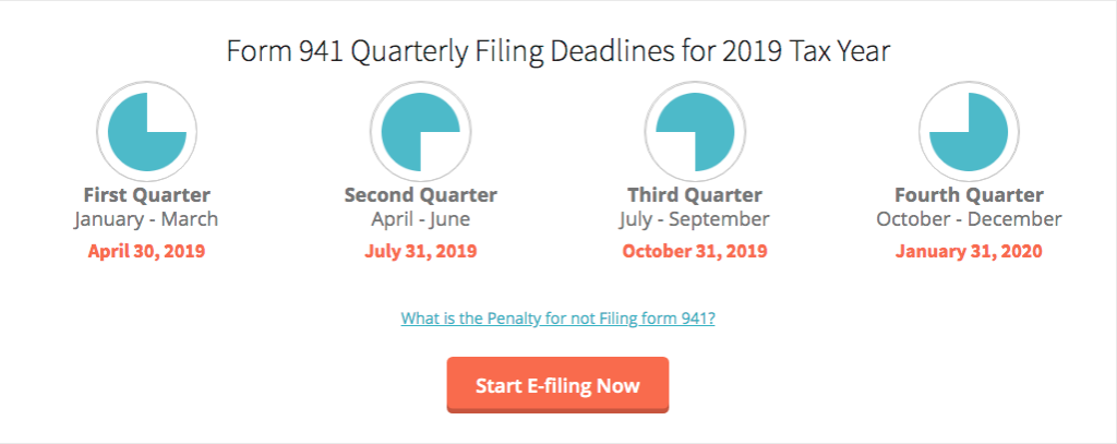 Form 941 Quarterly Filing Deadlines for 2019 Tax Year