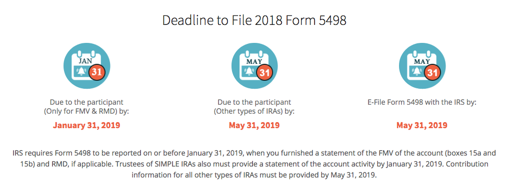 Filing deadlines for 2018 Form 5498